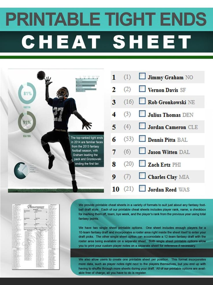 A current, printable tight ends cheat sheet of the top TEs for the 2014 fantasy football season.