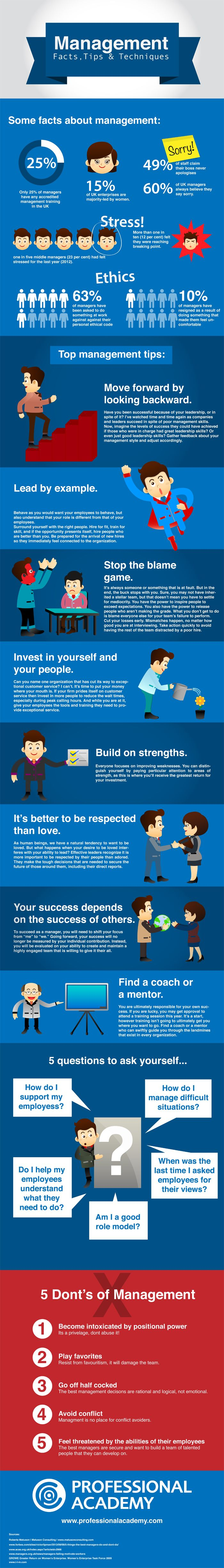 Management Tips Infographic - December's Original Infographic from Professional Academy. www.professionalacademy.com