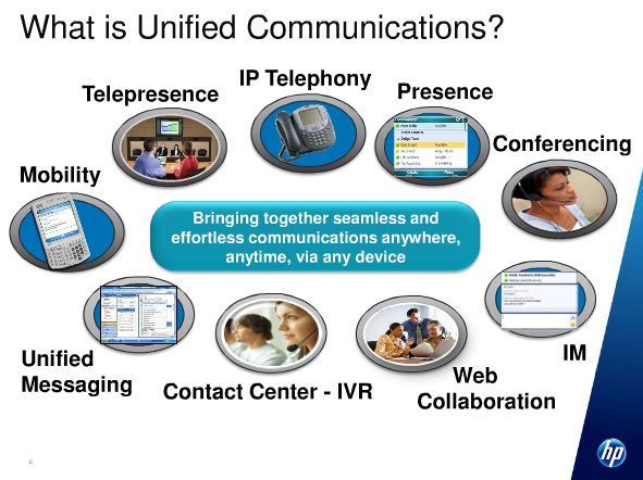 What is #unified #communications?