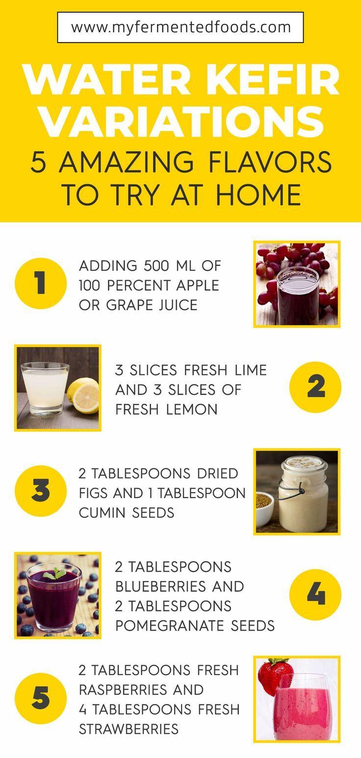 Auf der Suche nach einer milchfreien Kefir-Alternative? Lesen Sie diese Schritt-für-Schritt-Anleitung, um …   – My Fermented Foods