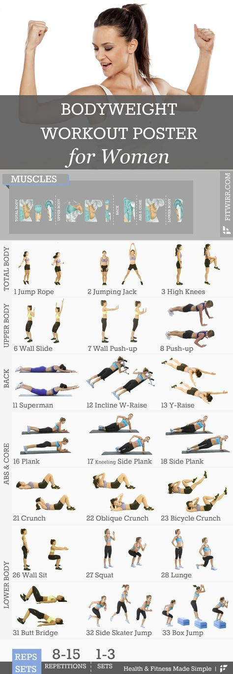 Bodyweight workout women poster. 35 best body weight exercises to get in shape at home. Look and feel amazing fitwirr.com 18x 24 Exercise Chart. #bodyweightexercises #fitness #workout