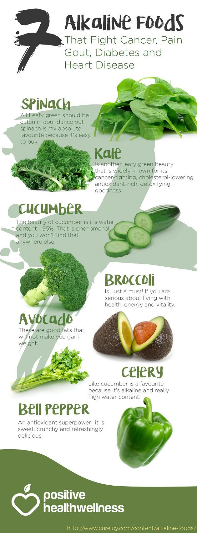 7 Alkaline Foods that Fight Cancer, Pain, Gout, Diabetes and Heart Disease – Positive Health Wellness Infographic