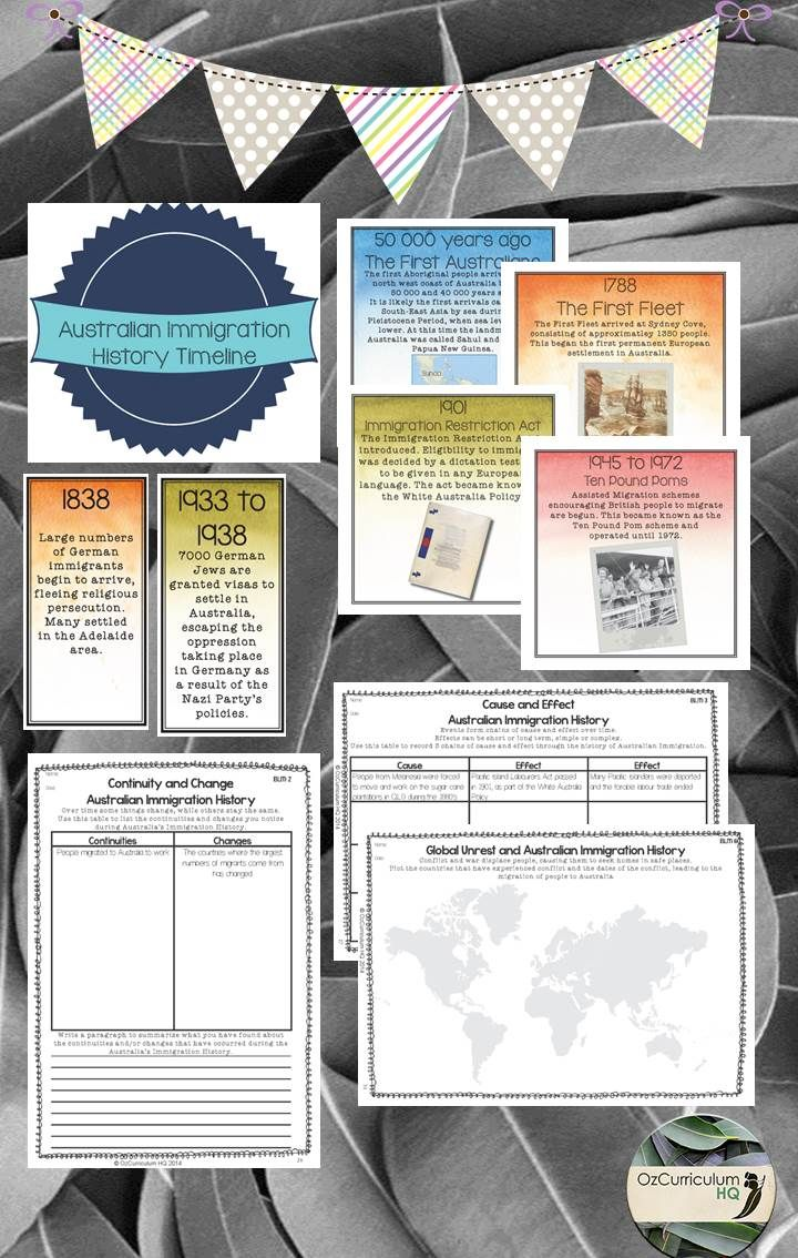 A timeline display set and worksheets to teach about the history of Australian Immigration. [ACHHK115]