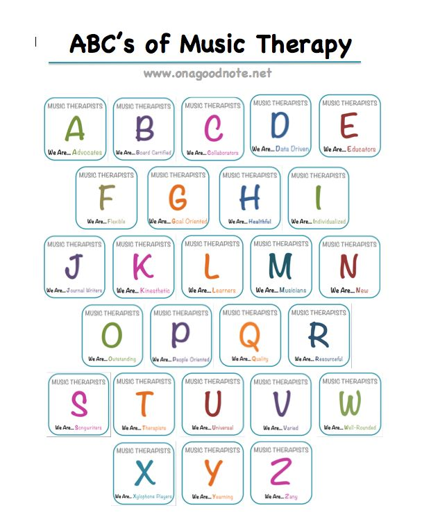 ABC's of Music Therapy - Free Printable  Poster to wrap up Music Therapy Social Media Advocacy Month!