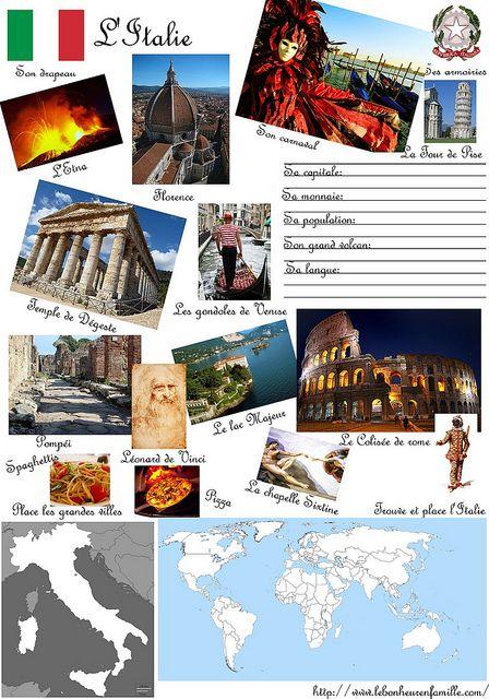 Fiche pays Italie