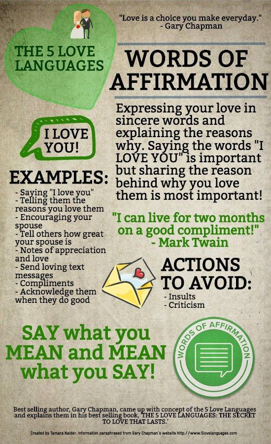 free 5 love languages test  »  7 Picture » Creative..!