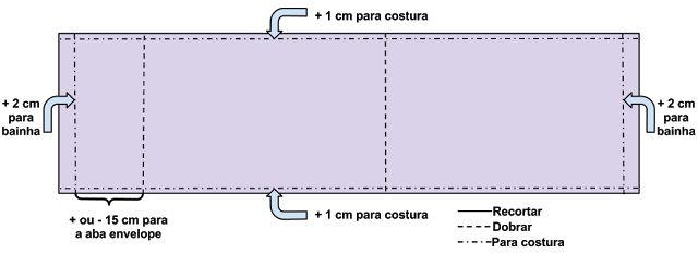 Nanda Rocha: Passo a passo: Fronha ou Capa para Travesseiro