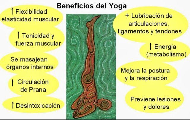 CONSEJITOS de MK: Beneficios del Yoga