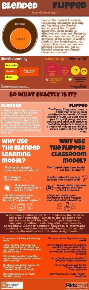 Blended Learning vs. Flipping the Classroom (#INFOGRAPHIC) #blendedlearning #flipclass
