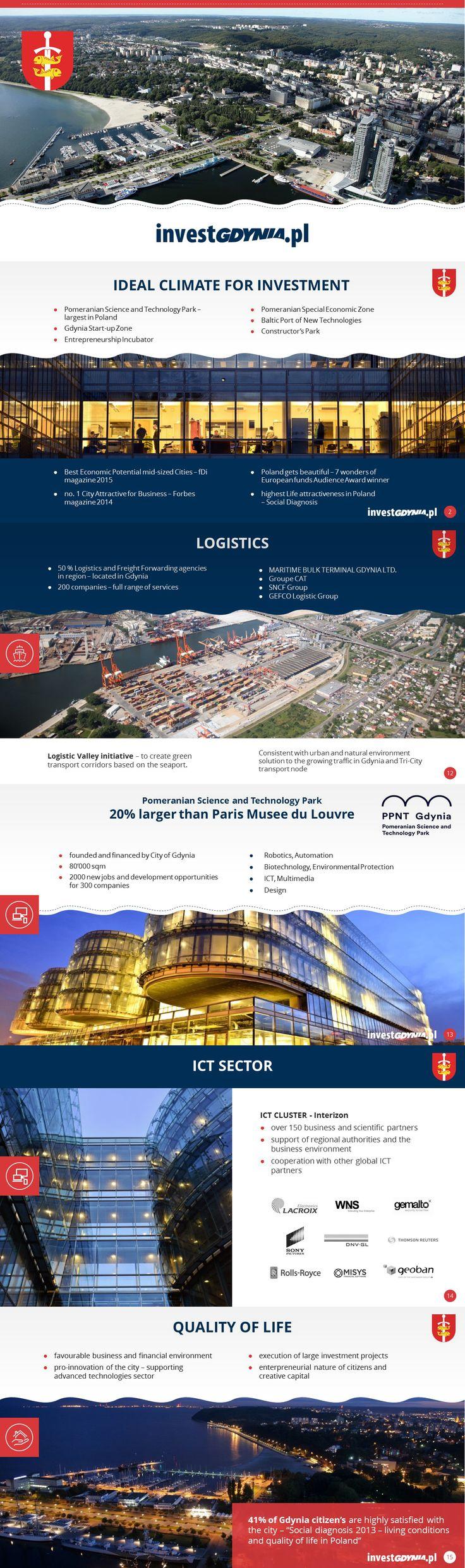 Gdynia - Power Point presentation
