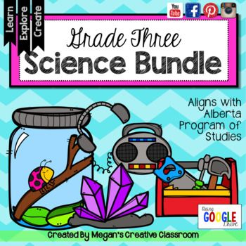 Grade Three Science BundleFIVE HANDS-ON PRODUCTS<<$84.50 Value!!>>A fun hands-on approach to teaching Science!STEAM    STEM    BLOOMS TAXONOMY    HIGHER LEVEL THINKING   REAL WORLD   ENGAGINGThis bundle is created based on Alberta Program of Studies for Third Grade Science.