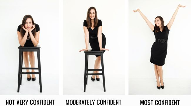 Photographer's Essential Guide to Body Language