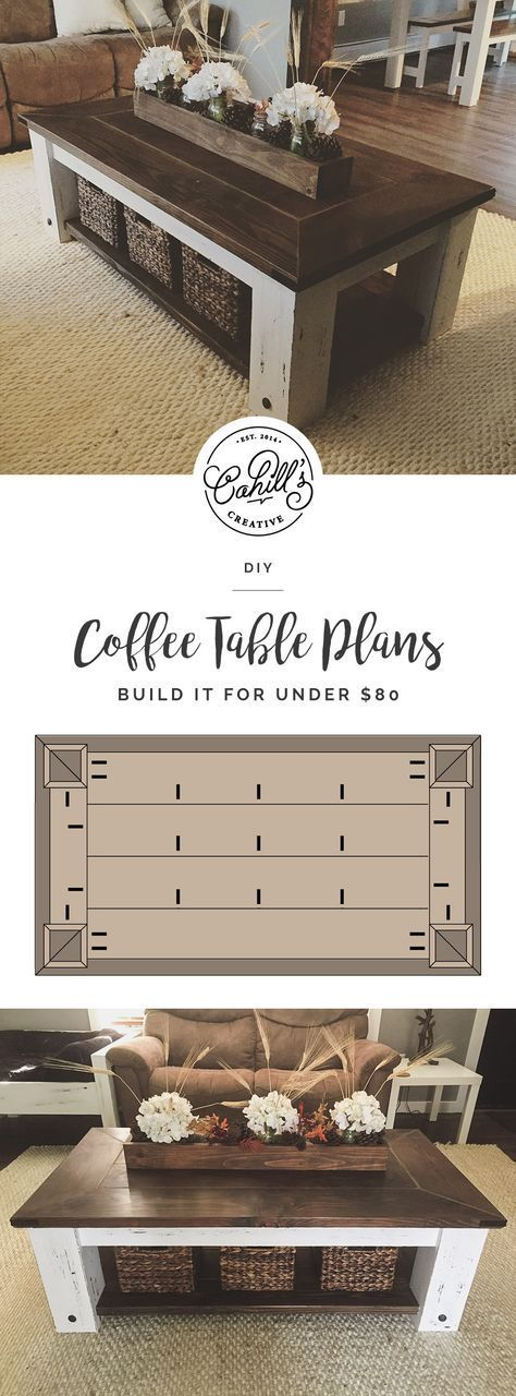 Build your own coffee table! The plans include a material cut list, a list of necessary tools & hardware, assembly directions, and dimensions. The overall dimensions of the coffee table are 54″L x 29″W x 18″H Chunky Farmhouse Coffee Table, DIY Coffee Table, Rustic, Hefty