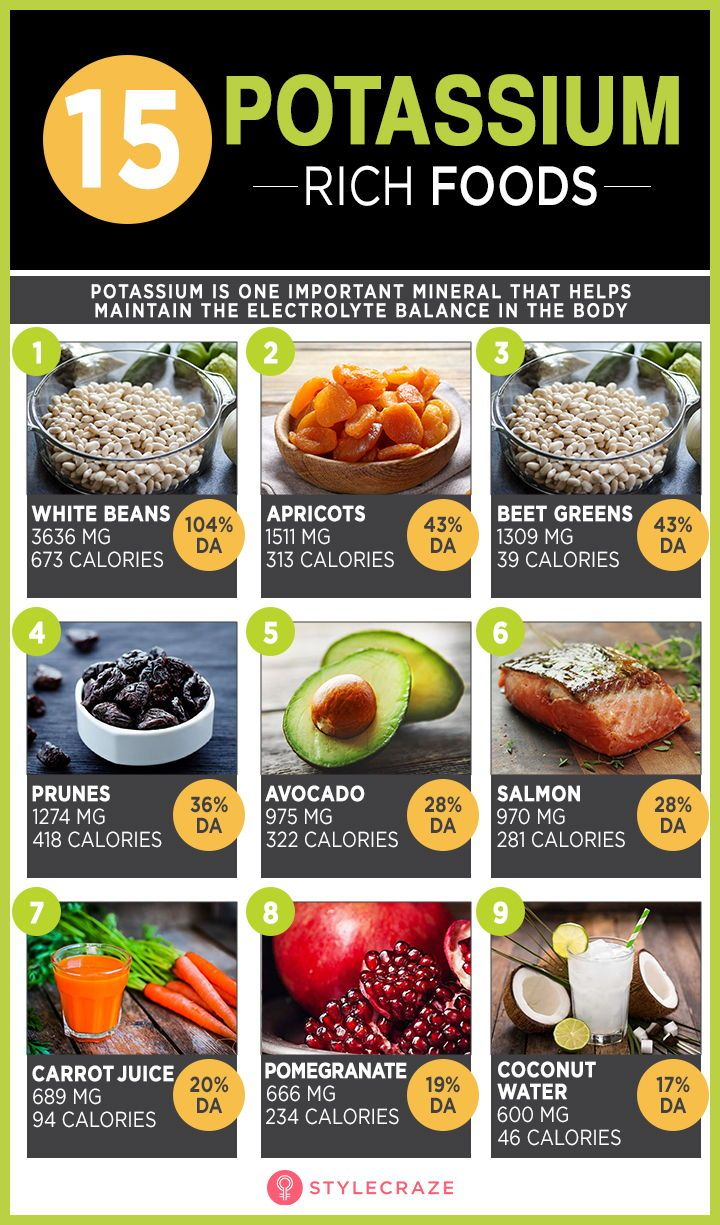 Top 15 Potassium-Rich Foods #healthy #food