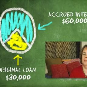 Payday loans 79925 picture 9