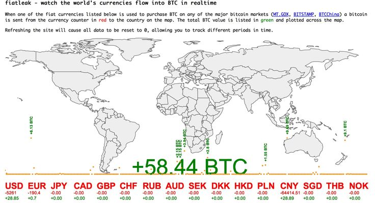 time of bitcoin transaction