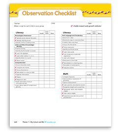 child profile observation 1 checklist Profile of the child 54 assessing support needs 59 further information 63 early years settings for 3-5s scope inclusion checklist i scope inclusion checklist 1.