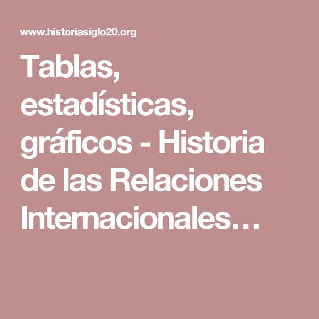 Tablas, estadísticas, gráficos - Historia de las Relaciones Internacionales…