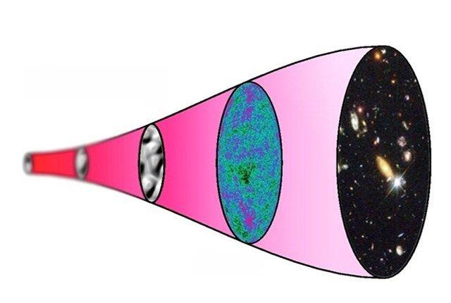 Konkurrenz für das kosmologische Standardmodell? Unser dreidimensionales Universum könnte durch ein zweidimensionales Quantenfeld erschaffen sein und damit nur eine Art Holografie – so eine Theorie…