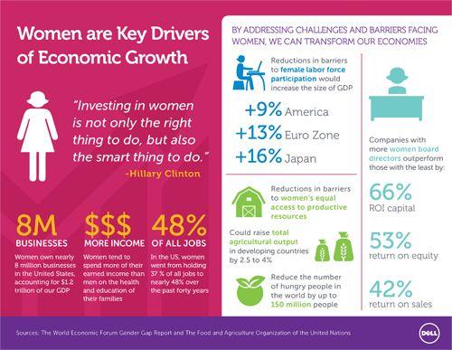 Are you ready to join the movement of savvy femtrepreneurs changing the world ? #femtrepreneursrock #femininewealth