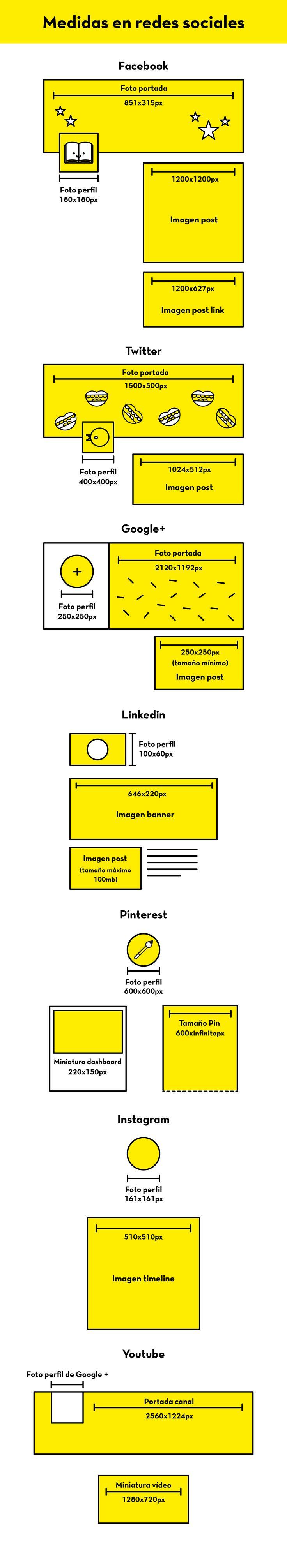 Tamaño de las imágenes en redes sociales. En redes sociales tan importante es el contenido como cuidar la imagen. ¿Conoces los tamaños recomendados de las imágenes en cada red social para mejorar tu engagement?