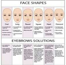 11 best different face shapes images on pinterest beauty art and i think i have a diamond face shape urmus Image collections
