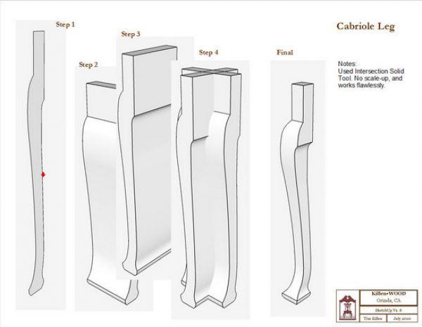 queen anne leg template - 1000 images about leg cabriole on pinterest queen anne