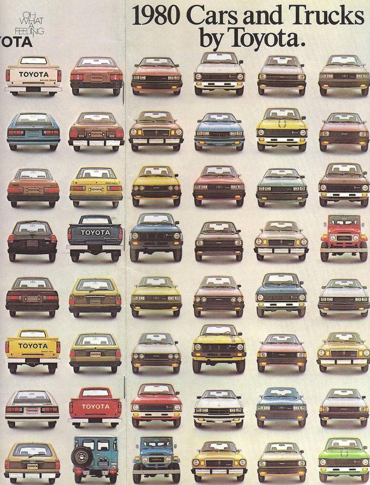 1980 Toyotas USA