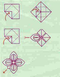 Servetten vouwen: de lotus