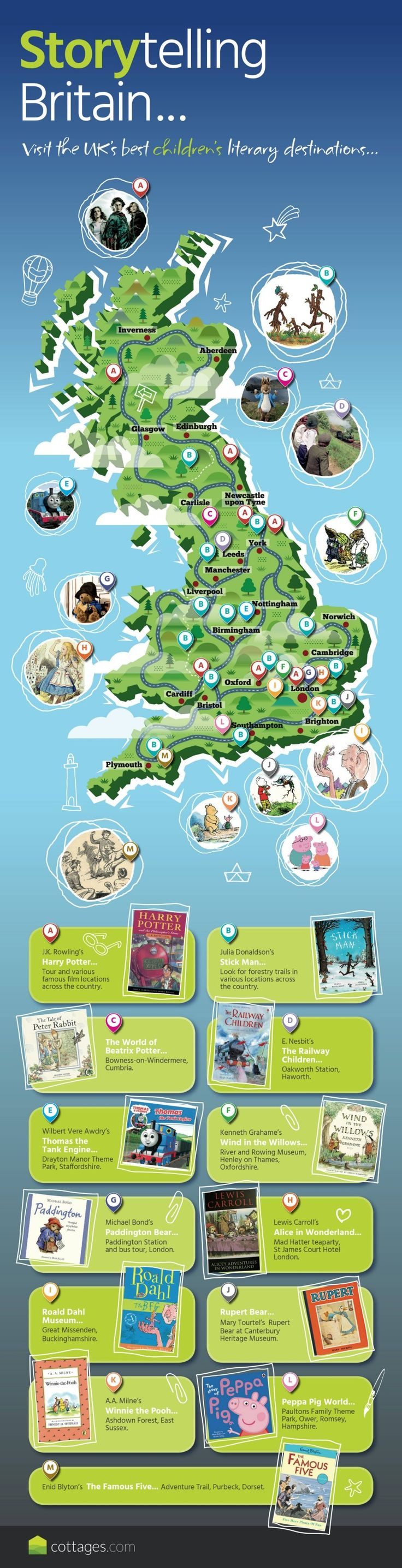 Discover The Beauty Of Story Telling Britain, with a guide to where in the UK to find wonderful fictional characters.
