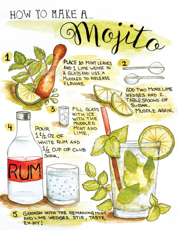 FINALLY! Now you can learn how to make a mojito! This super cool print of my original water painting will help you step by step on how to