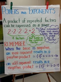 8.EE.1 Powers and Exponents