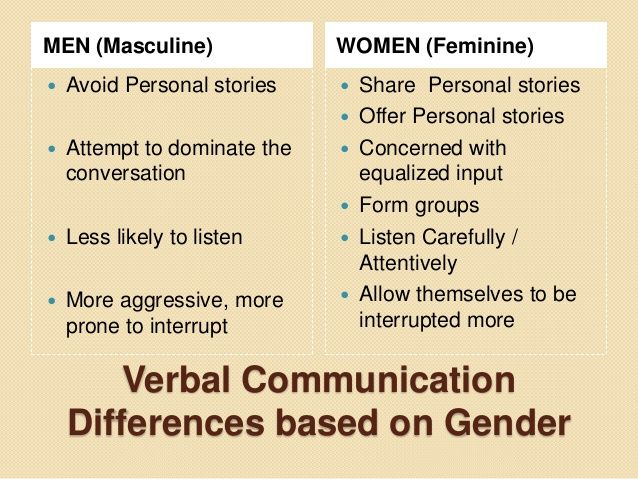 effective communication between men and women Research has examined whether or not there are sex differences in leadership,  to be more effective leaders women were rarely  between men and women are.