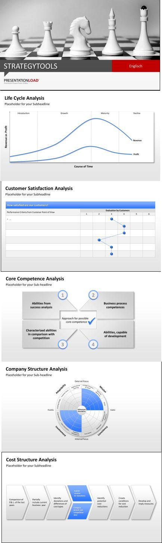 Strategic Thinking & Business Planning