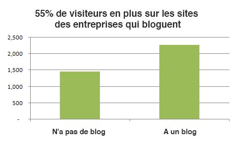 blog.data.visitors.2-1