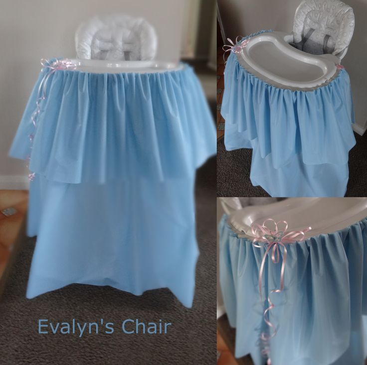 @CaitlinJaydeC PAGINGFUNMUMS.COM After coming across an idea on Pinterest I decided to give it a go. Super easy, cheap plastic table cloth and some double sided sticky tape. Only problem I had was the sticky tape didn't hold for more then a few hours, so best to be done before the party not the night before :) Evalyn's Christening, can also be used for Birthday Parties