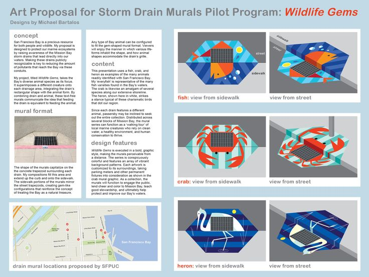 Image Result For Mural Proposal Process  Design Proposal Process