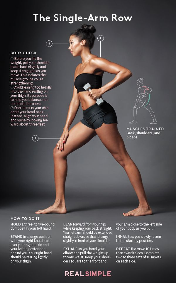 Perfecting the single arm row from @realsimple