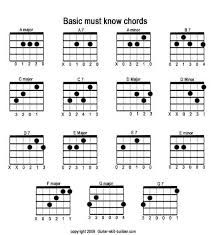 What's an awesome guitar song to learn? | Yahoo Answers