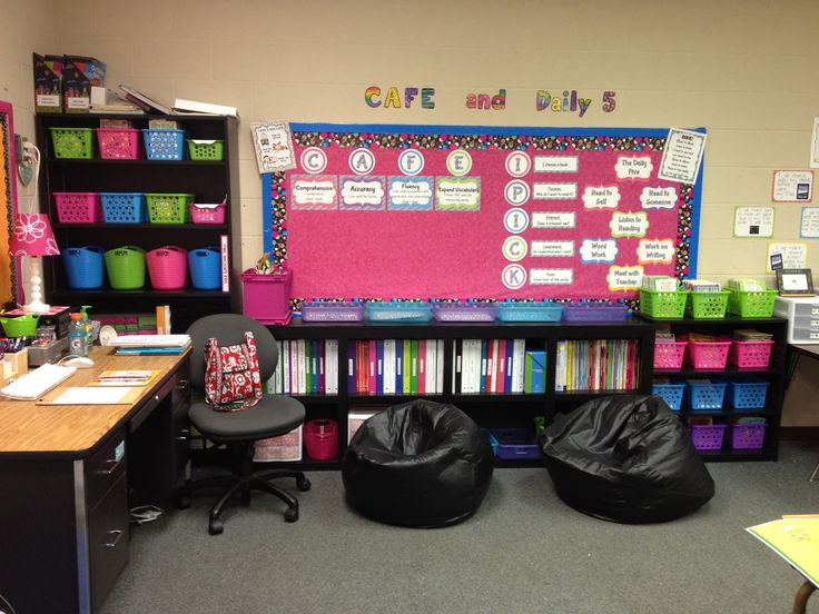 Classroom Design For Grade 8 : Classroom themes for th grade my cafe and daily board