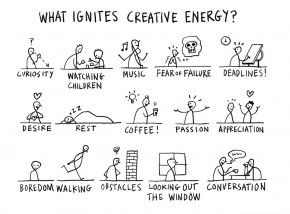 What ignites creativity? Sketchnotes (strategic doodling) - Lots of sketch note inspiration on this website.