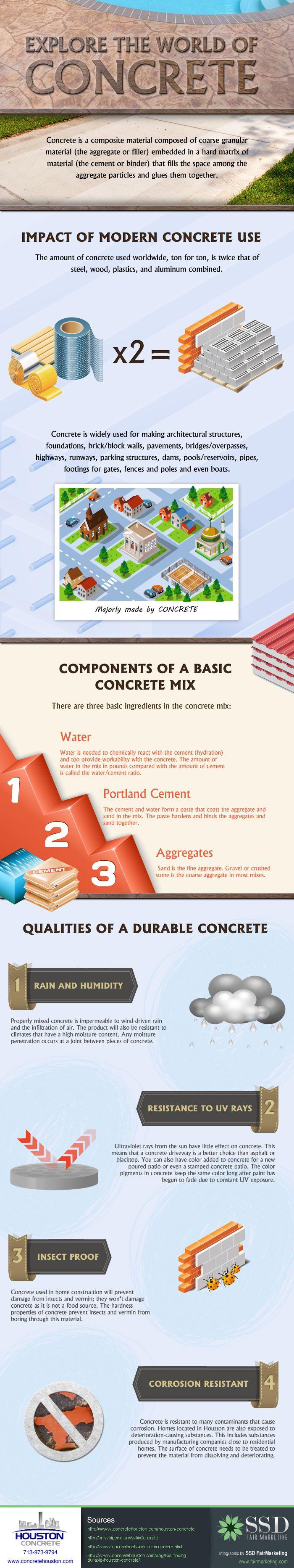 Explore The World of Concrete