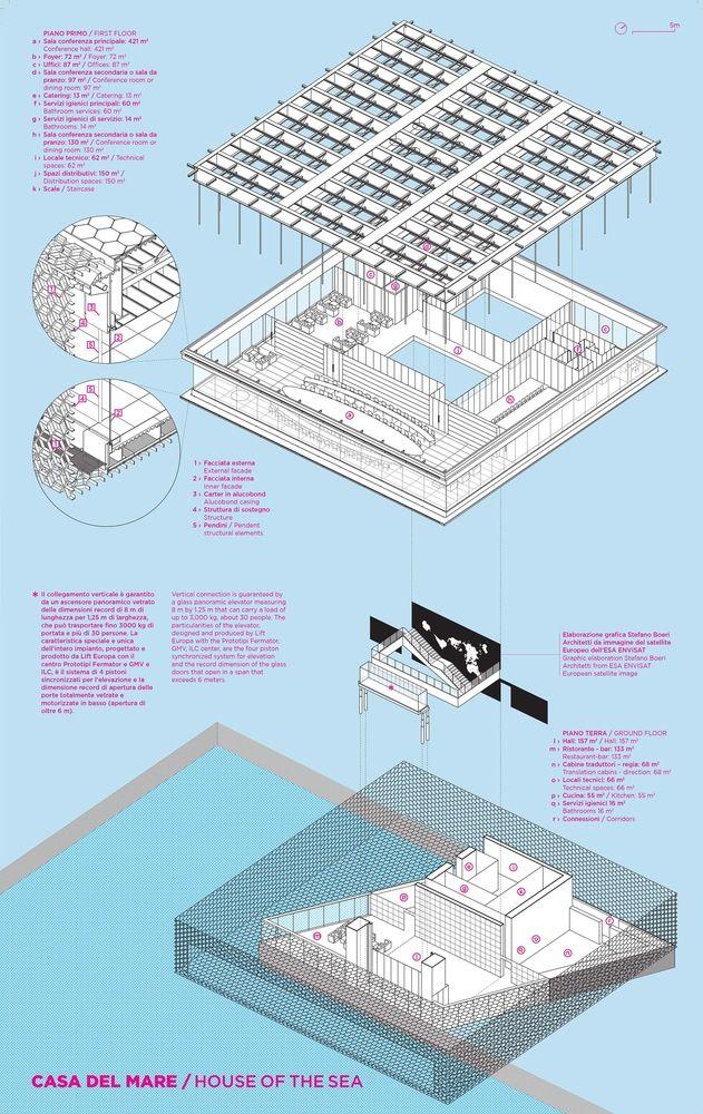 Gallery - House of the Sea / Stefano Boeri Architetti - 22