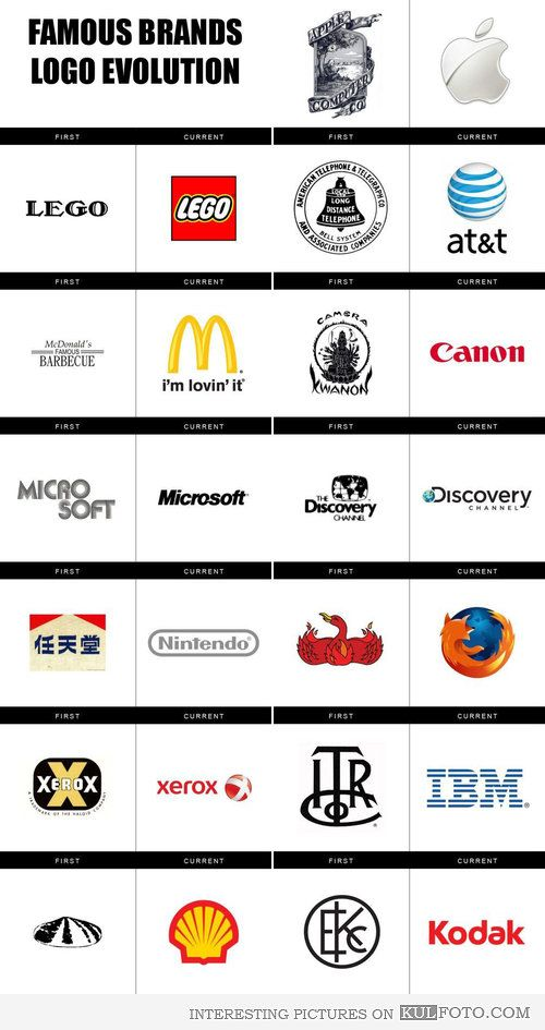 30 Best Images About Iconic Logo Design On Pinterest