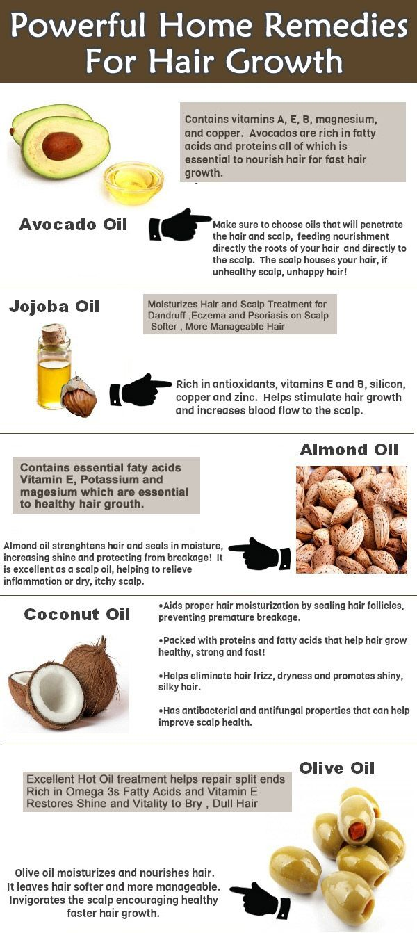 Hair Growth Home Remedies: Jojoba oils stimulates hair growth by improving the blood circulation and moisturizing the hair follicles. It also repairs dry and damaged hair.
