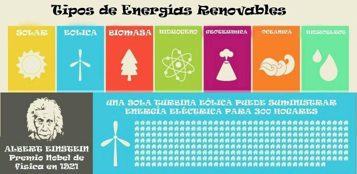 http://culturagreen.com/images/stories/Tipos_Energias_Renovables.jpg