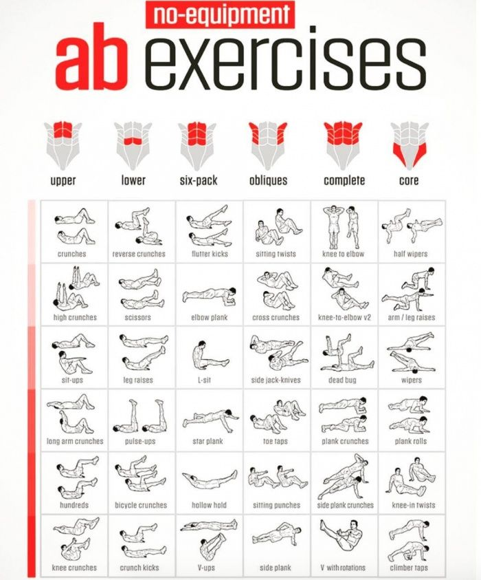 Ab Exercises No Equipment Need Healthy Sixpack Training