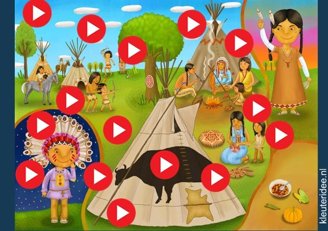Nieuw Nu interactief!! Praatplaat Indianen voor kleuters. Image tagging powered by ThingLink