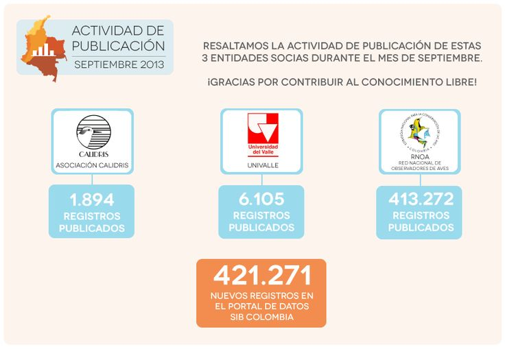 Socios publicando en Septiembre 2013