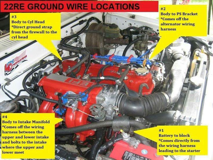 1989 toyota pickup engine wiring diagrams  toyota  auto